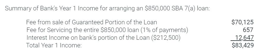 SBA loan bank compensation example #3